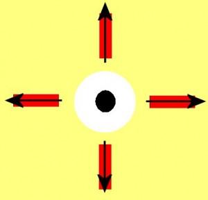 Directional_Blindness-EyeCenteredForceLines