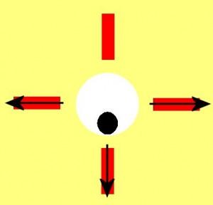 Directional_Blindness-EyeDownLessUpForce