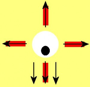 Directional_Blindness-EyeDownMoreForceDown