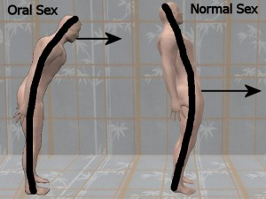 Gay_Sex_Acts_Unhealthy-OralNormalCurvesVectors