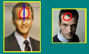 Head_Analysis_03-CircleCenteredOnForehead