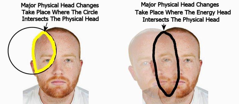 Head_Change_Overview-CircleEnergyShrinkageCompare